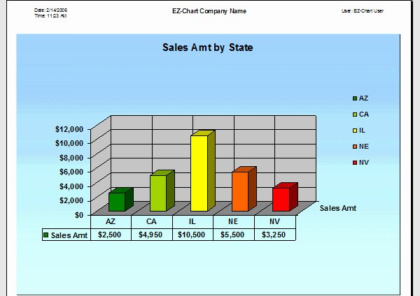 Ms Excel Chart Templates New Excel Chart Template 39 Free Excel Documents Download