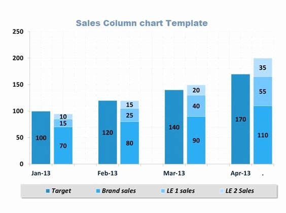 Ms Excel Chart Templates Unique Columns Microsoft Office and Templates On Pinterest