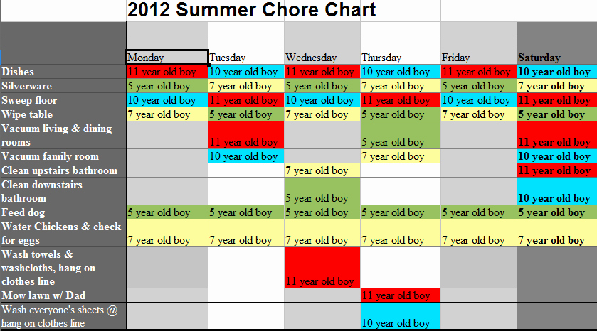 Multiple Children Chore Chart Inspirational Summer Chore Charts for Kids Ideas Home Schooling In the