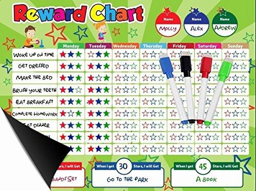 Multiple Children Chore Chart Lovely the Best List Of Free Printable Chore Charts for Multiple