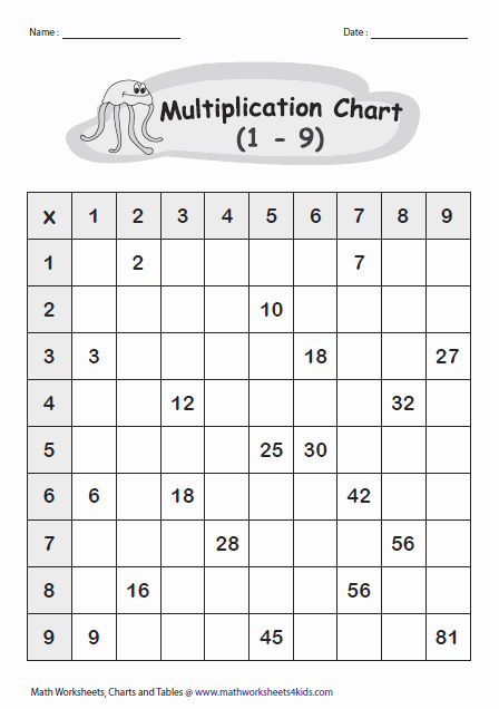 Multiplication Table Worksheet Luxury Multiplication Tables and Charts