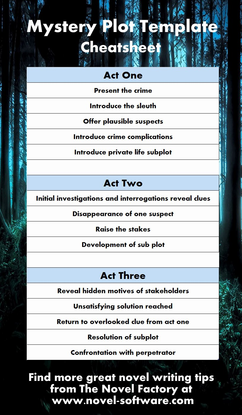 Mystery Novel Outline Template Lovely Beginner S Novel Writing Tips by the Novel Factory