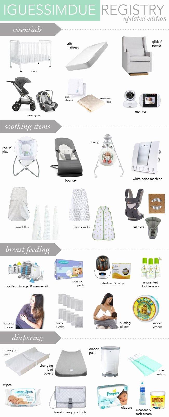 Newborn Essentials Checklist Awesome Best 25 Newborn Baby Essentials Ideas On Pinterest