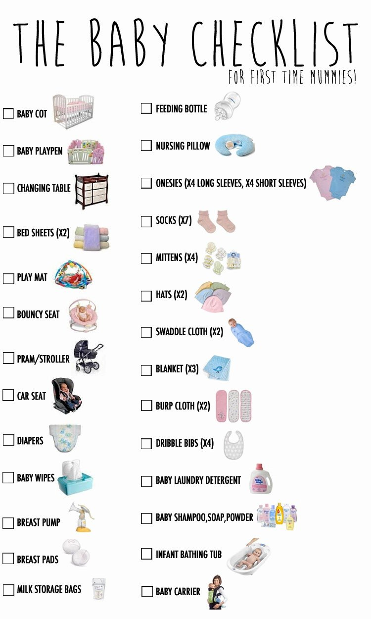 Newborn Essentials Checklist Lovely Ohsofickle My First Baby Checklist