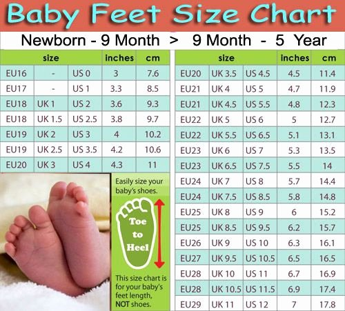 Newborn Shoes Size Chart Beautiful Crochet Baby Shoes Infant Foot Sizes Useful for sock