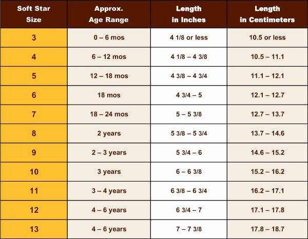 Newborn Shoes Size Chart Elegant Baby Child Shoe Sizing Chart Size Chart