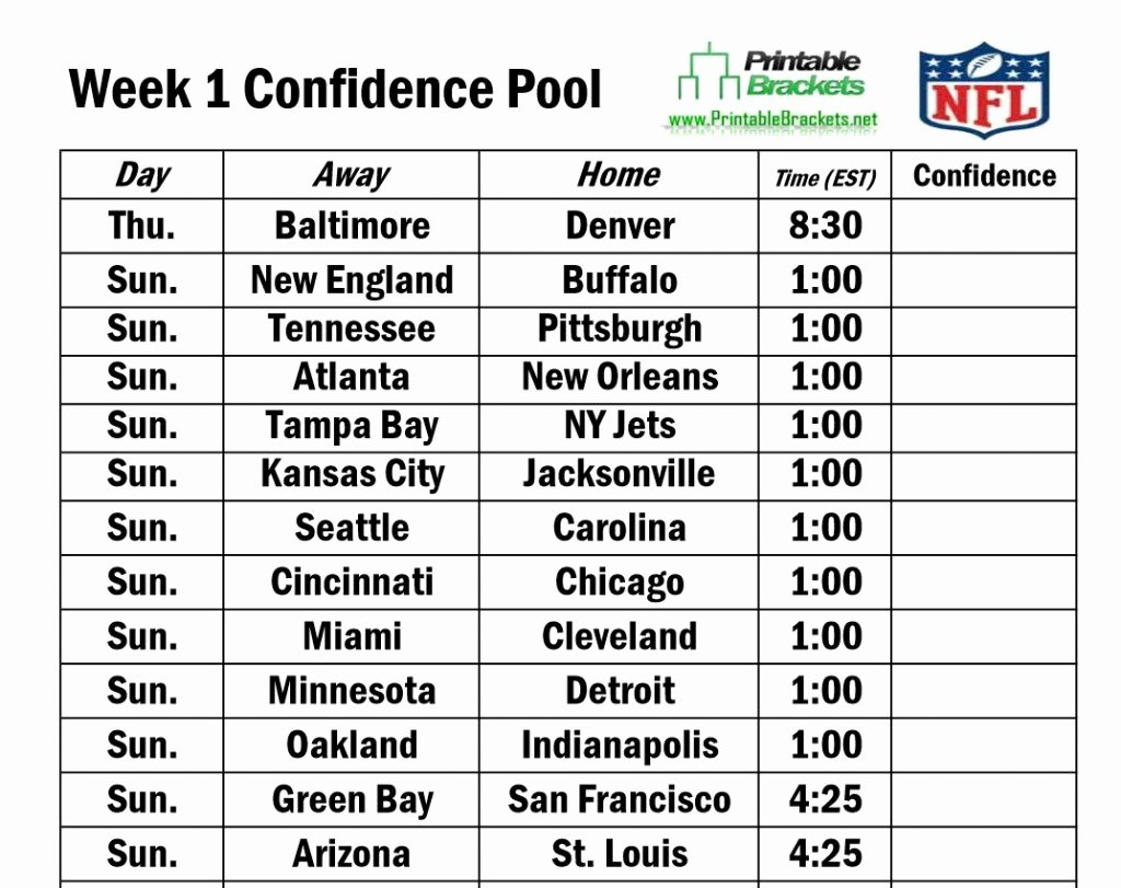 Nfl Football Pool Template Inspirational Nfl Confidence Pool Excel Spreadsheet – Db Excel