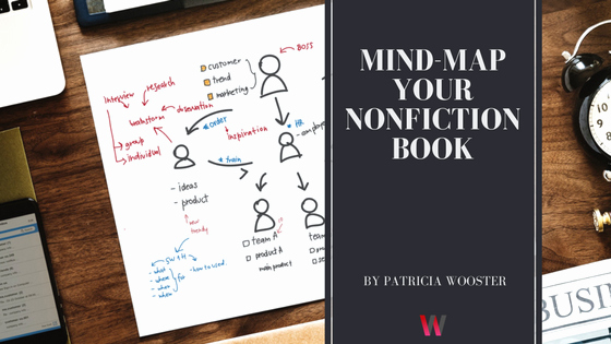 Non Fiction Book Outline Elegant How to Use Mind Maps to Outline Your Nonfiction Book