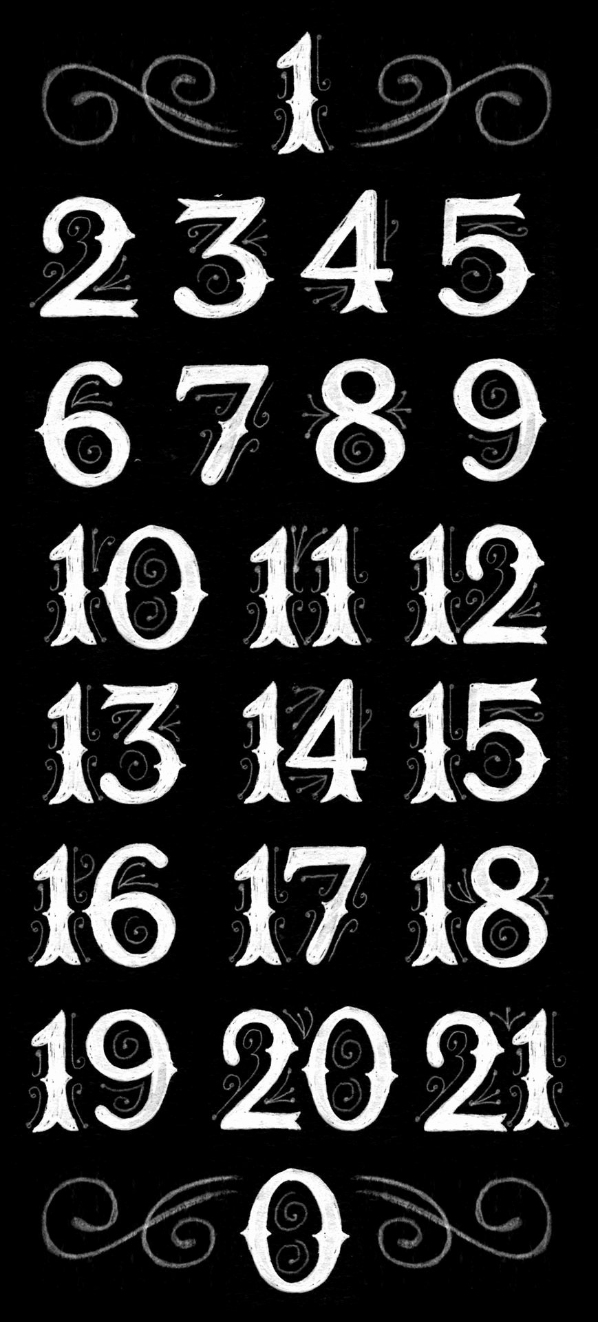 Number Fonts for Tattoos Inspirational some Chapter Numbers Type Lust Pinterest