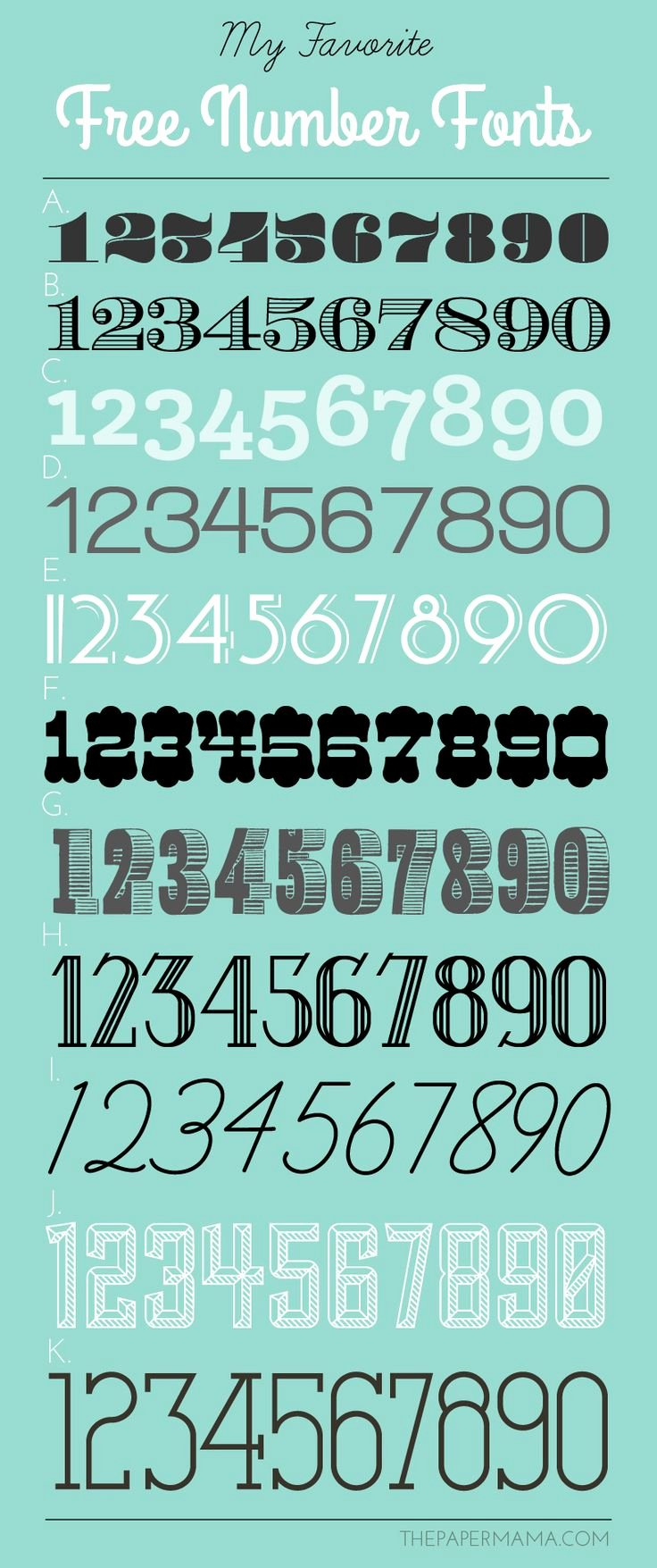 Number Fonts for Tattoos Luxury Best 25 Number Tattoo Fonts Ideas On Pinterest