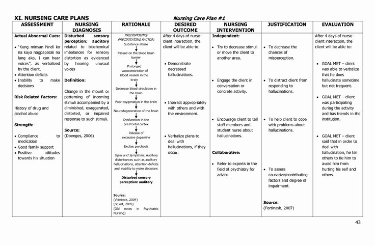 Nursing Care Plan Elegant Nursing Concept Maps Pneumonia