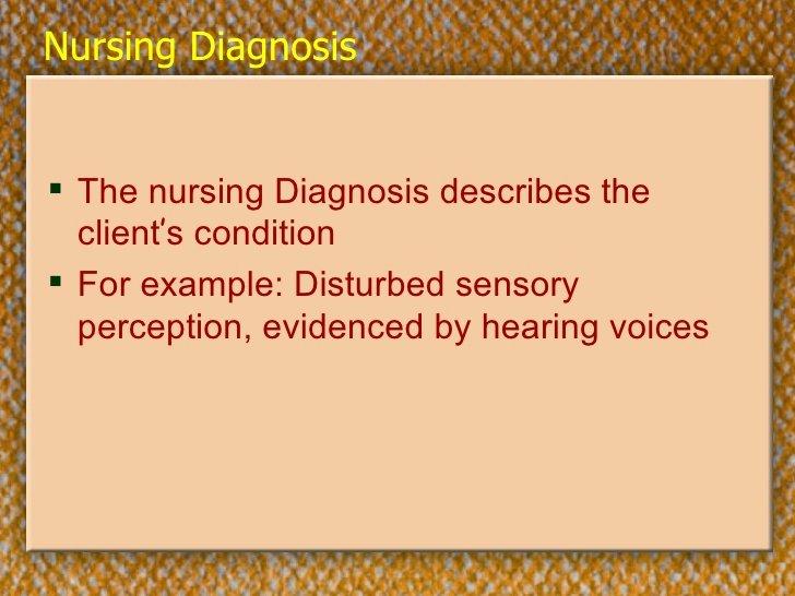 Nursing Diagnoses In Psychiatric Nursing Best Of Mental Health Ch06 Nursing Process9 06
