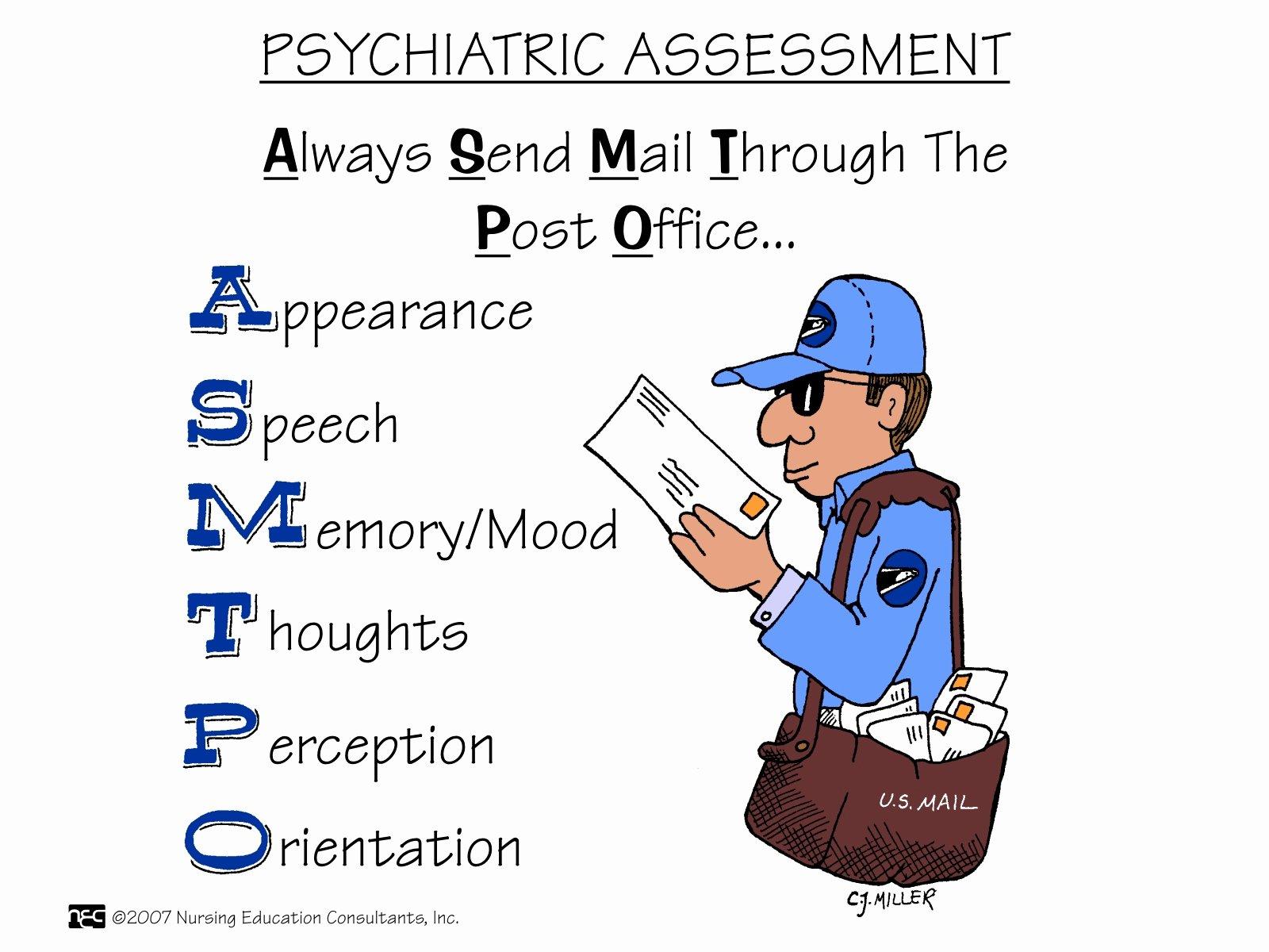 Nursing Diagnoses In Psychiatric Nursing Luxury Nursing School Psychosocial Mnemonics