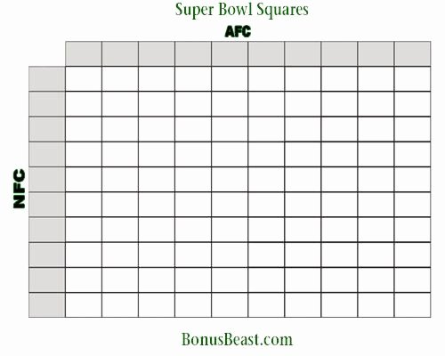 Office Football Pool Template New Printable Superbowl Squares
