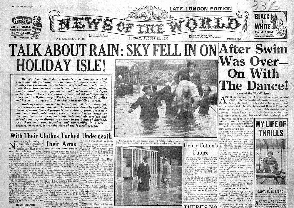 Old Newspapers Front Page Awesome News Of the World Circulation Data who Read It and How