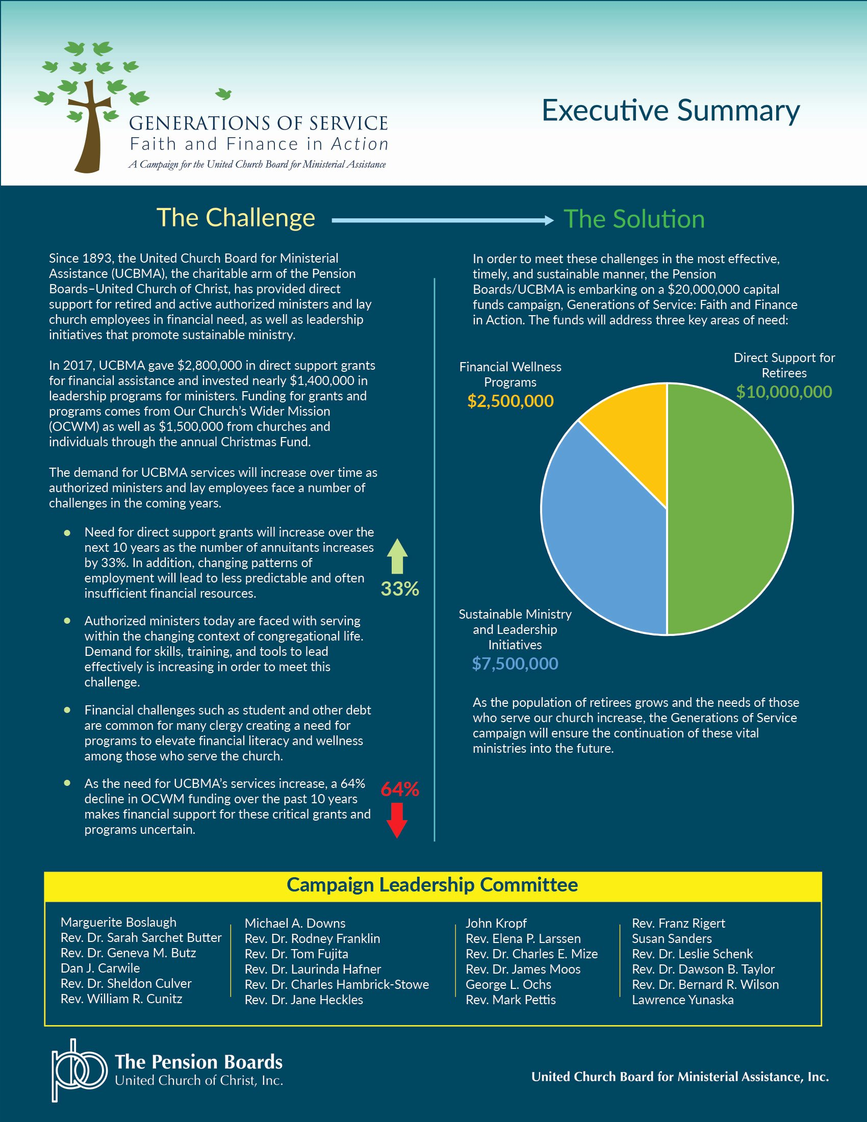 One Page Executive Summary Awesome the Pension Boards Pbucc Executive Summary