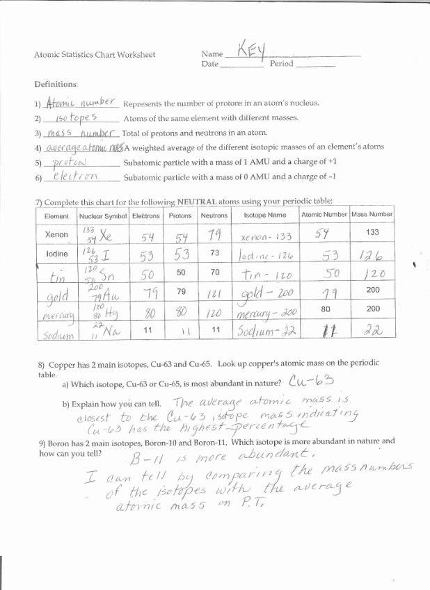 Periodic Table Practice Worksheet Inspirational Properties Metals and Nonmetals Worksheet Answers the