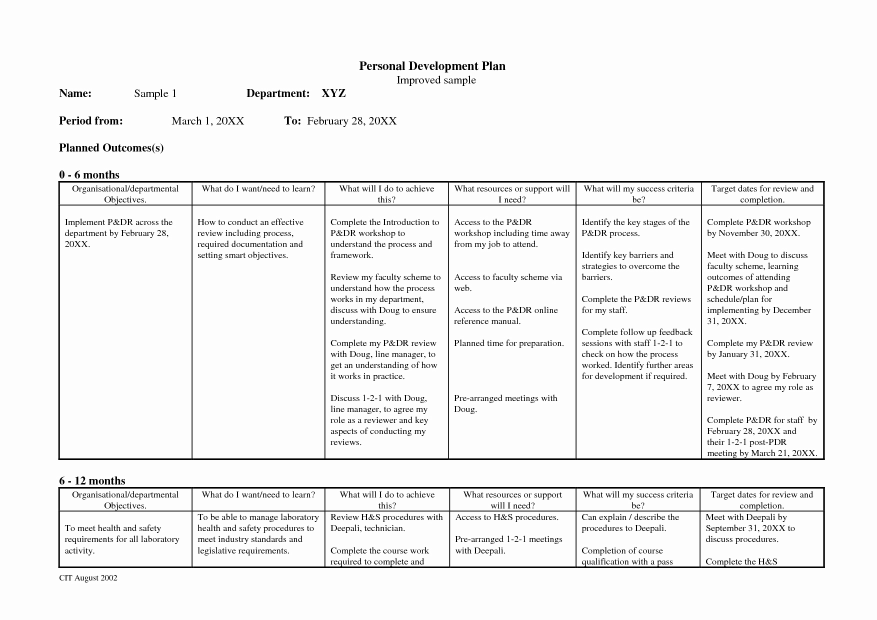 Personal Development Plan Sample Awesome Personal Development Plan Example for Students Google