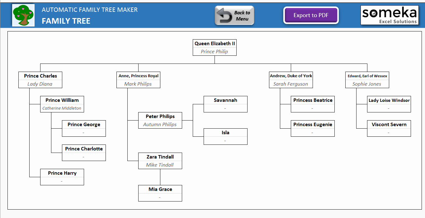 Photo Family Tree Maker Elegant Family Tree Maker Template Simple Excel Spreadsheet