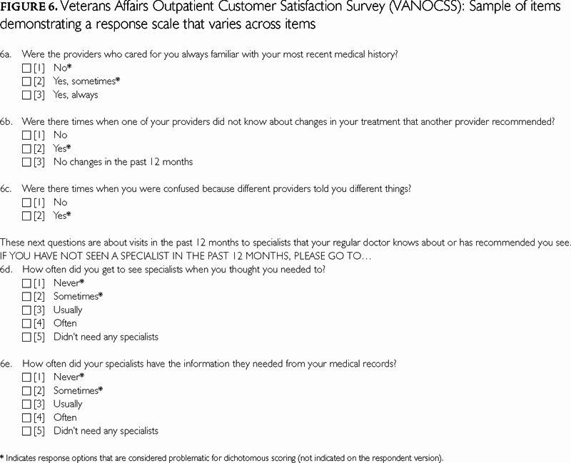 Physician Satisfaction Survey Questions Beautiful What Patients Tell Us About Primary Healthcare Evaluation