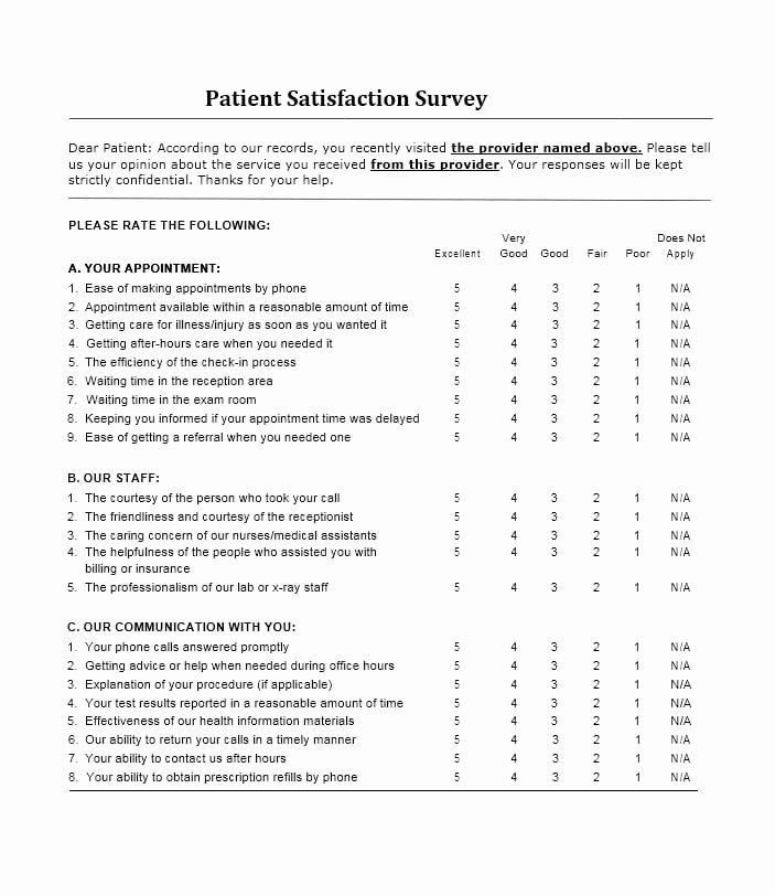 Physician Satisfaction Survey Questions New 54 Effective Patient Satisfaction Survey Templates Questions