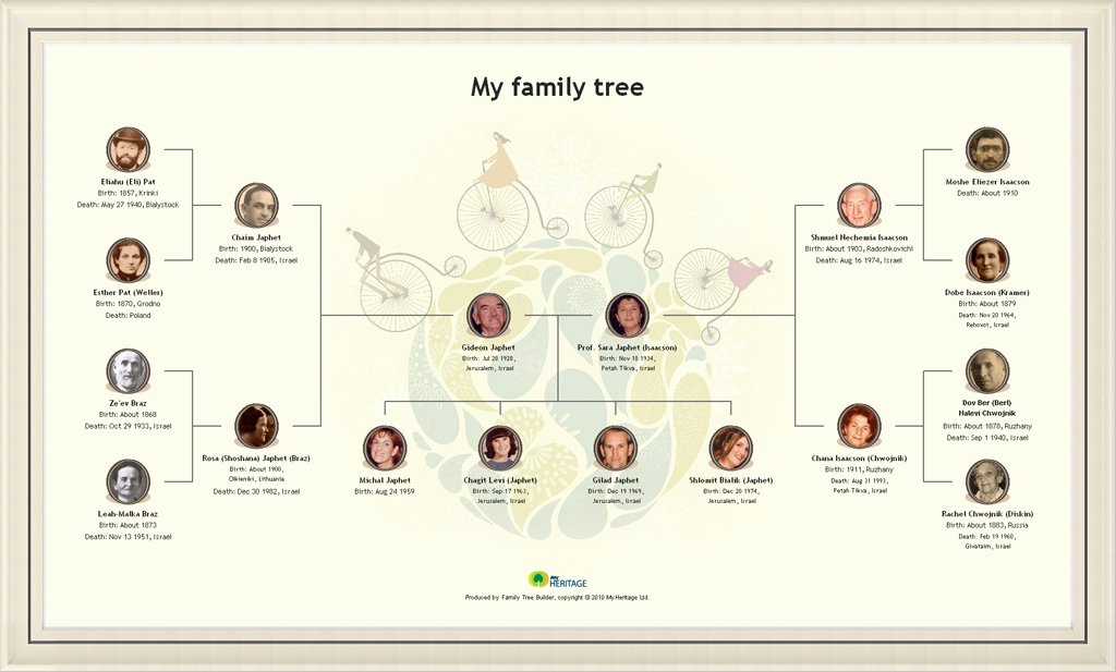 Picture Of Family Tree Chart Awesome Create A Beautiful Family Tree Chart Line & Print It as