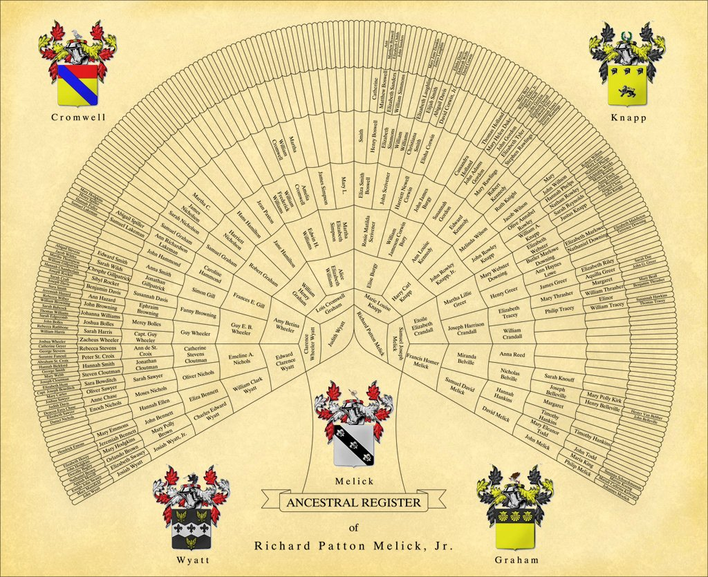 Picture Of Family Tree Chart Lovely Professional Genealogy Charts & Family Trees
