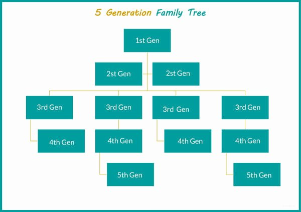Pictures Of Family Trees Examples Beautiful 51 Family Tree Templates Free Sample Example format
