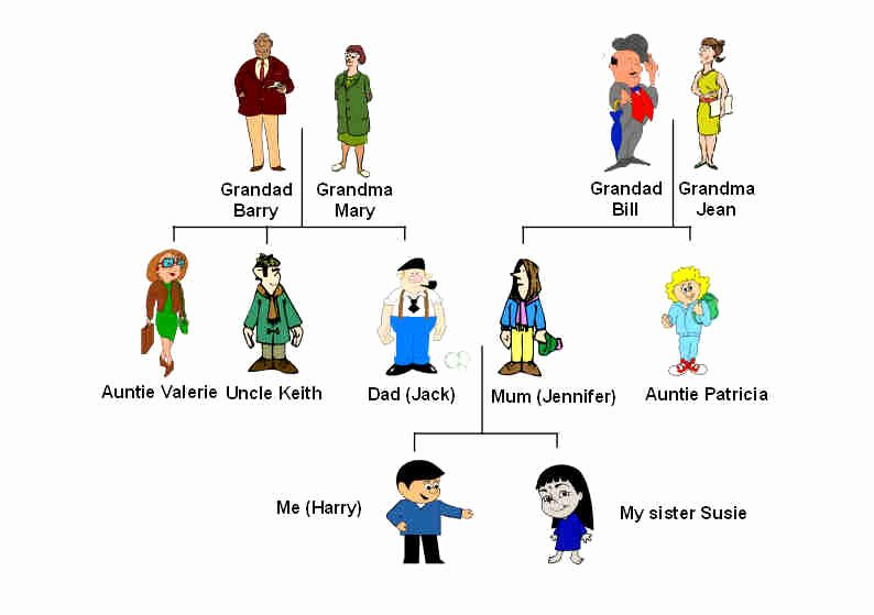 Pictures Of Family Trees Examples Best Of Explorers Bronze Family Tree