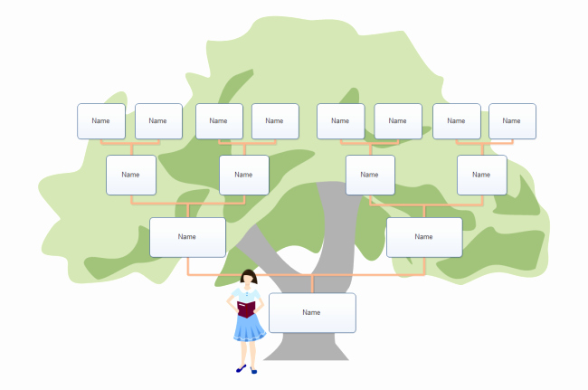 Pictures Of Family Trees Examples Best Of Kids Family Tree Template