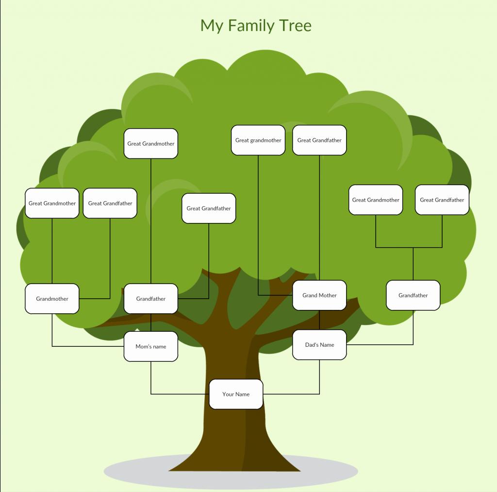family tree templates creately