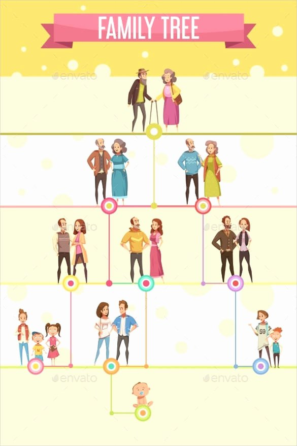 Pictures Of Family Trees Examples Luxury 35 Family Tree Templates Word Pdf Psd Apple Pages
