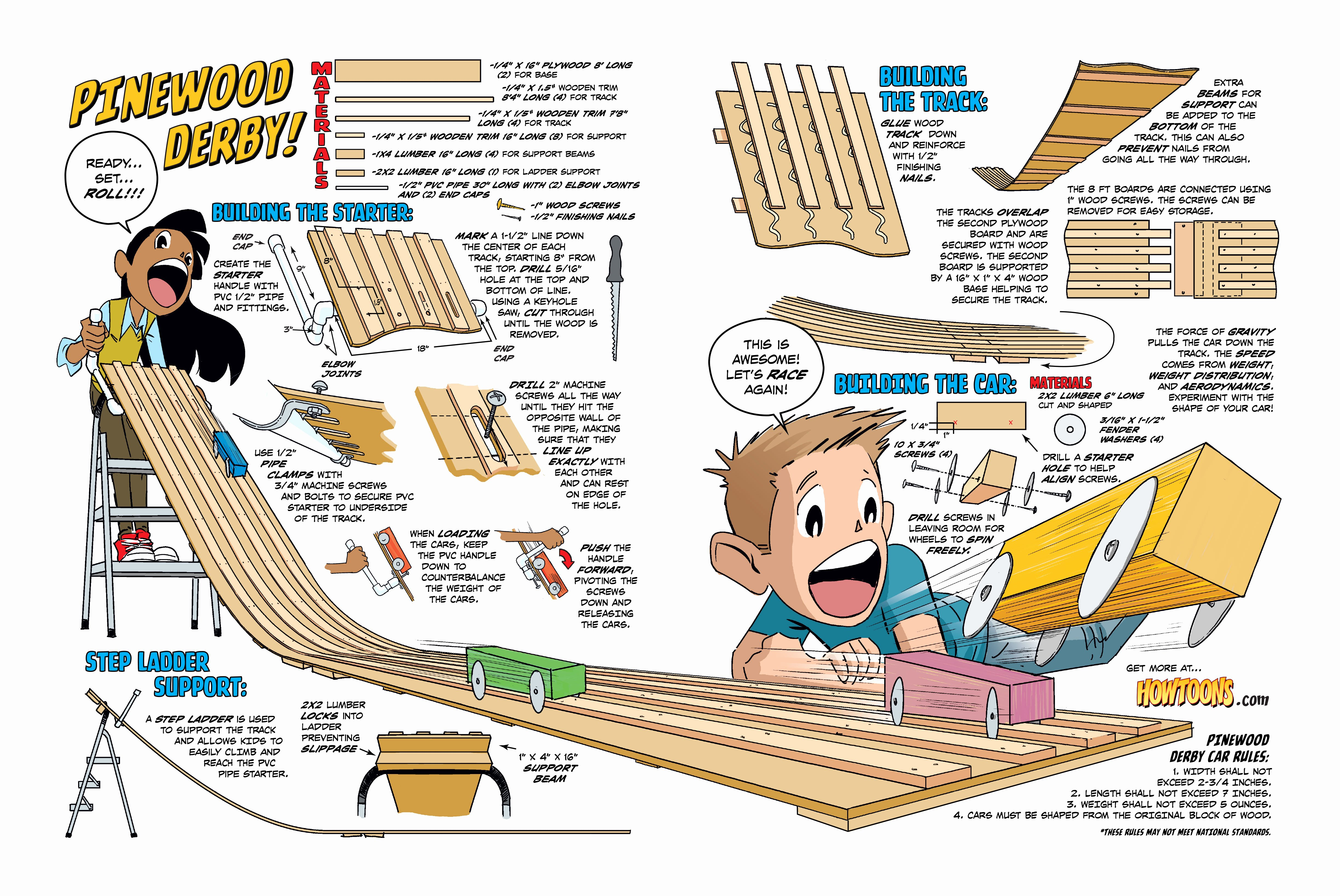 Pinewood Derby Car Designs Free Unique Howtoons Build A Pinewood Derby Track at Home