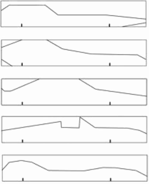 Pinewood Derby Car Templates Printable Elegant 25 Best Ideas About Pinewood Derby Car Templates On