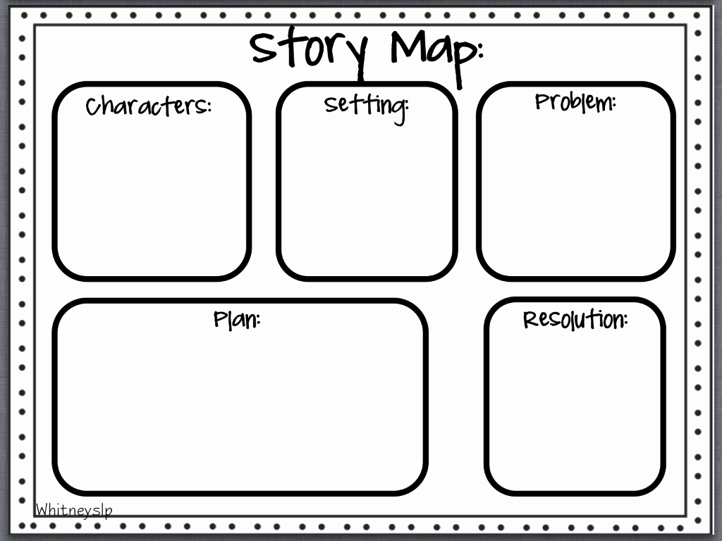 Plot Diagram Graphic organizer Awesome Story Maps Reading Prehension
