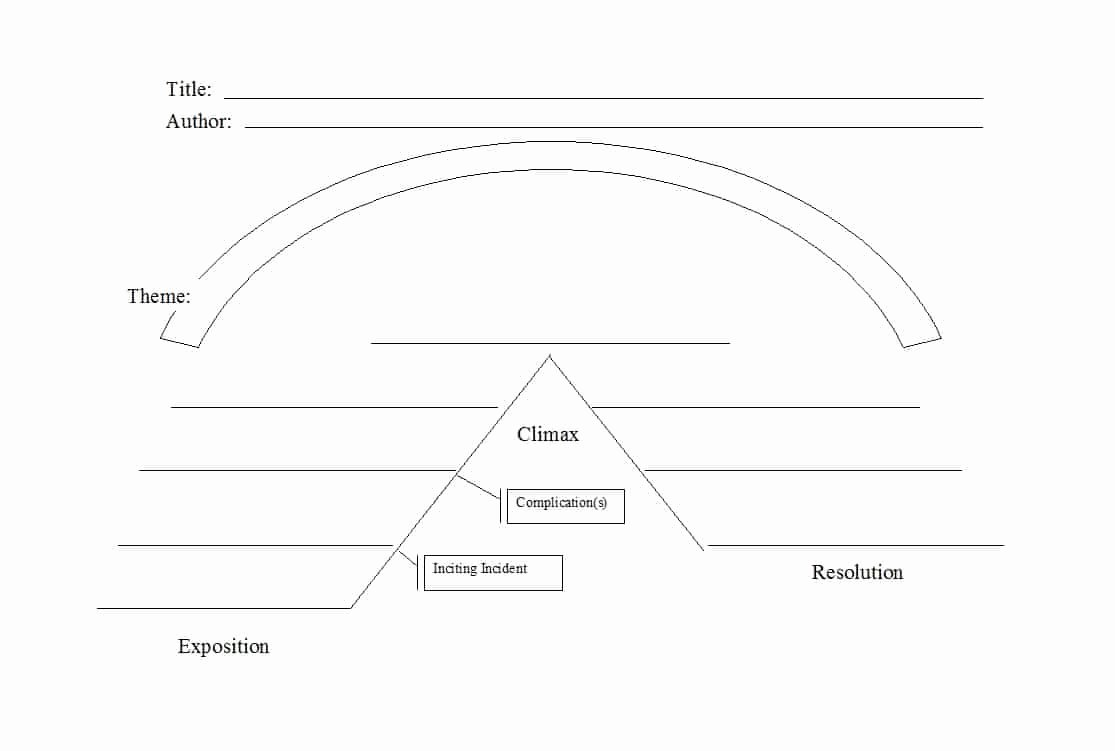 Plot Diagram Graphic organizer Beautiful Plot Diagram Graphic organizer Pdf