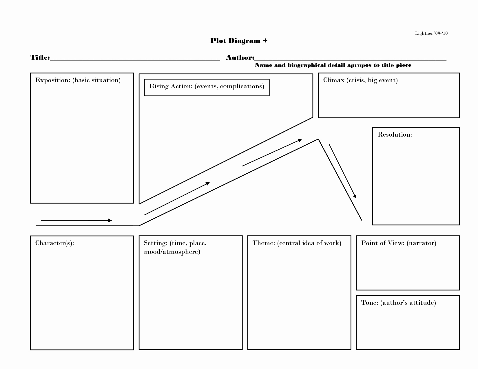 Plot Diagram Graphic organizer Best Of Plot Diagram Plot Diagram 09 10 Plot Diagram