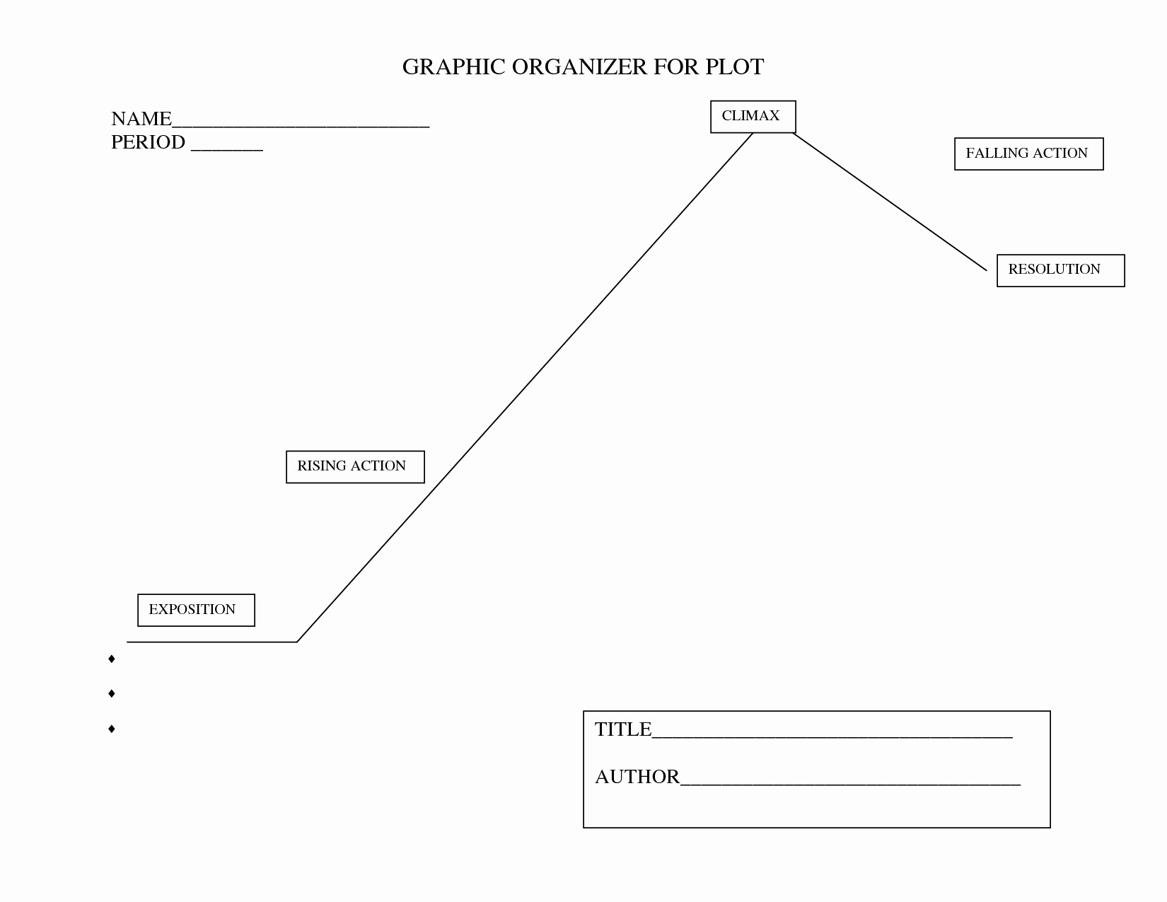 Plot Diagram Graphic organizer Best Of Plot Driverlayer Search Engine