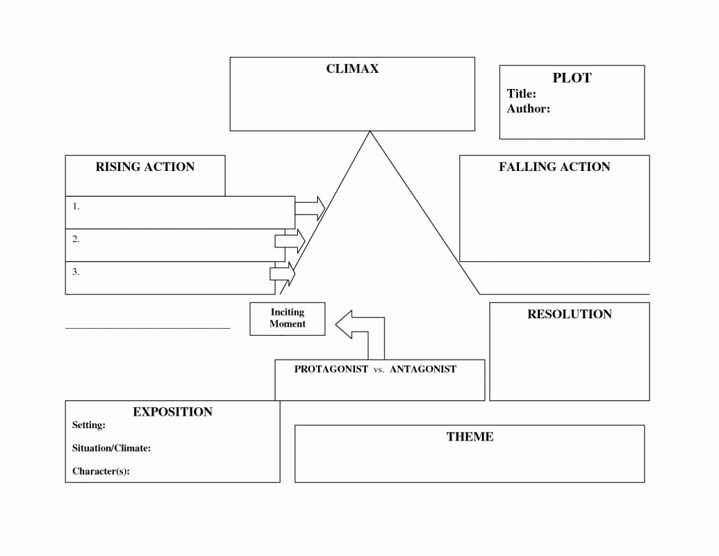 Plot Diagram Graphic organizer Elegant Plot Diagram Maker