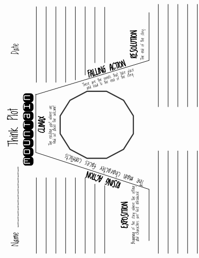 Plot Diagram Graphic organizer Elegant Use This Think Plot Mountain with Your Students to Help