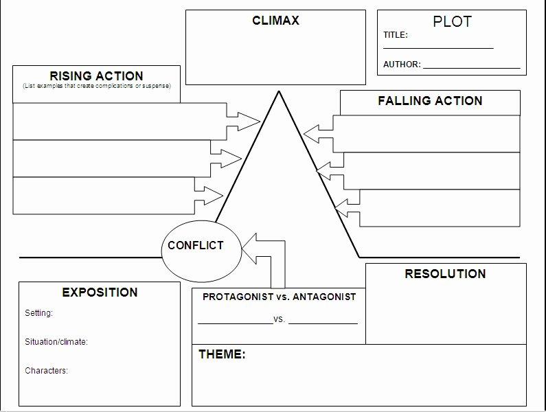 Plot Diagram Graphic organizer Inspirational Graphic organizers Reader S Handbook Ch 6 Estudy Guide