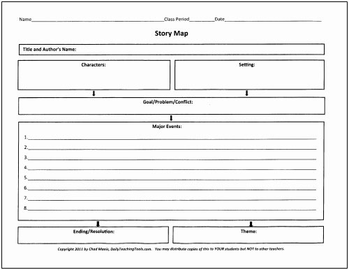 Plot Diagram Graphic organizer Luxury 25 Language Arts Graphic organizers for You and Your Kids