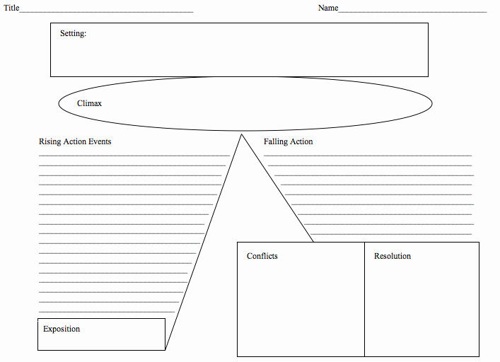 Plot Diagram Graphic organizer New Free Printable Graphic organizers Plot Graph