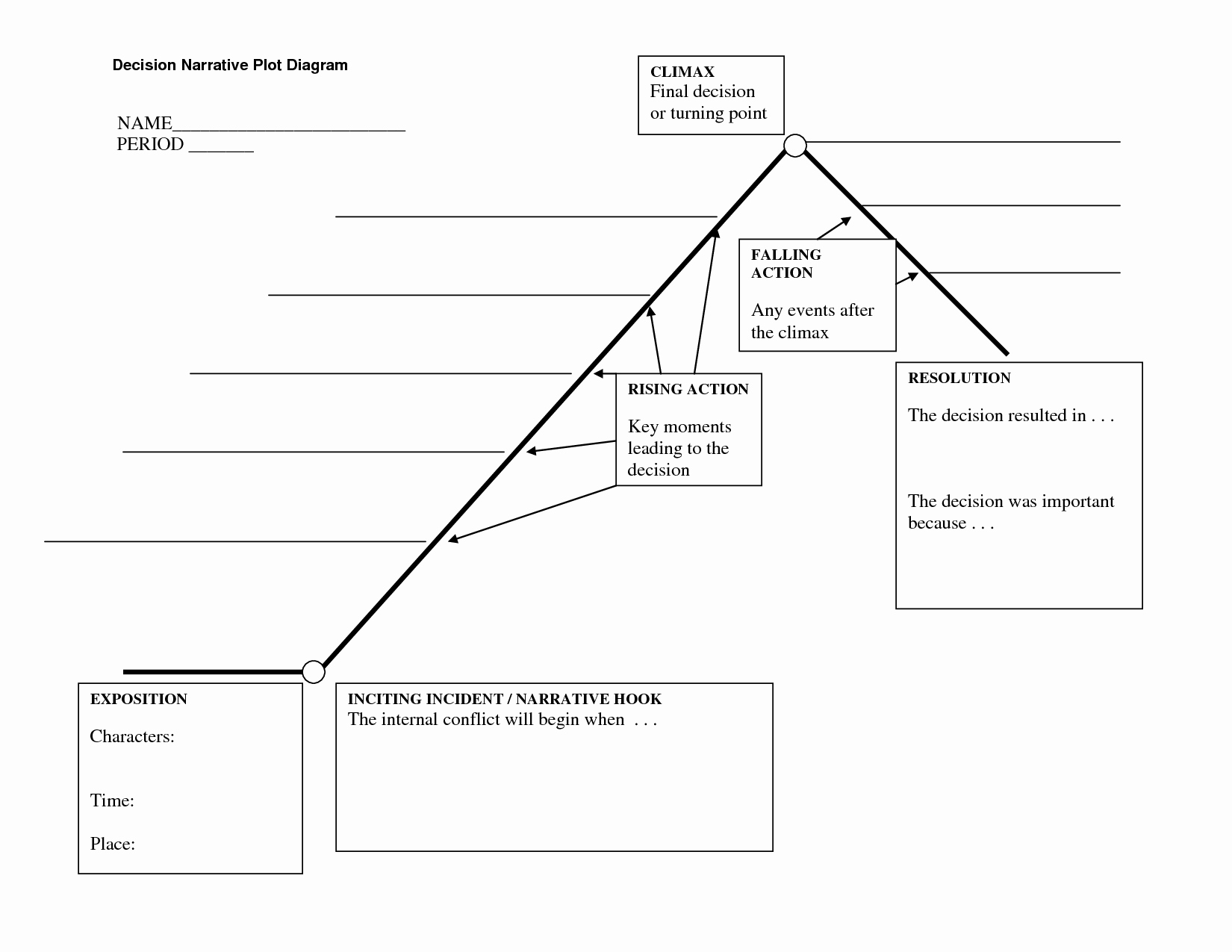 Plot Diagram Graphic organizer New Narrative Plot Diagram Google Search