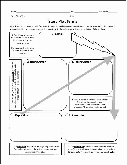 Plot Diagram Graphic organizer New the Plot Thickens