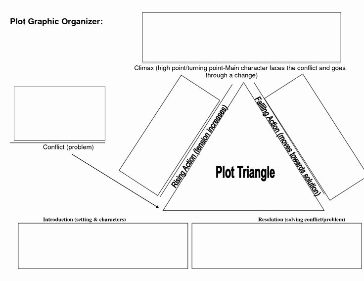 Plot Diagram Graphic organizer Unique Elements Of A Plot Graphic organizer