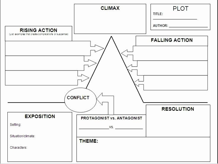 Plot Diagram Template Best Of Best 25 Plot Diagram Ideas On Pinterest
