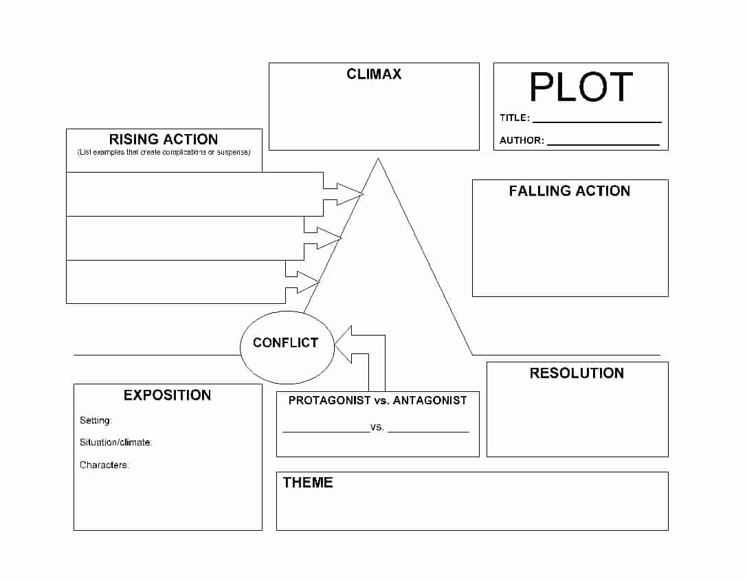 Plot Diagram Template Elegant Plot Diagram Graphic organizer Pdf