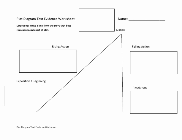 Plot Diagram Template Inspirational Plot Diagram Templates Find Word Templates