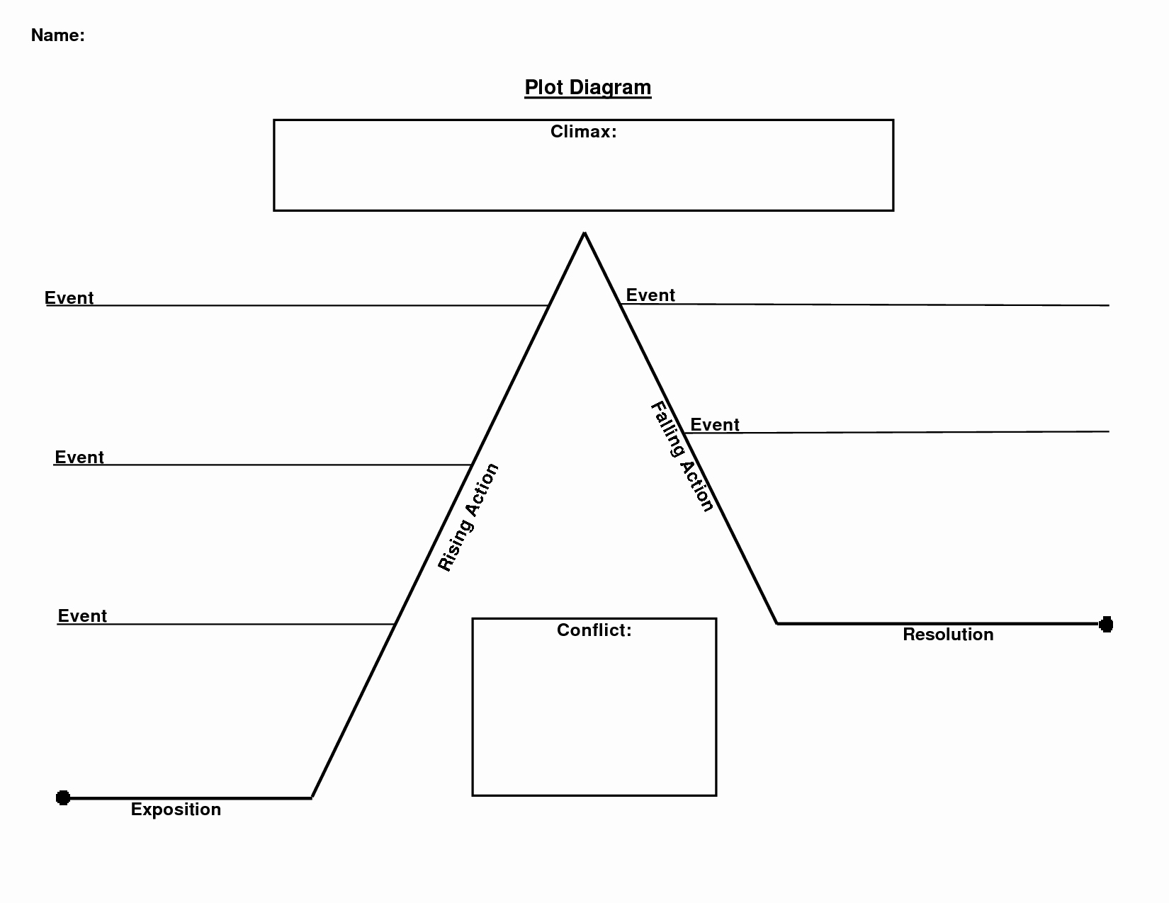 Plot Diagram Template New This is A Blank Plot Diagram for A Short Story